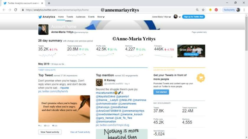 Twitter Analytics May 2019 Anne-Maria Yritys