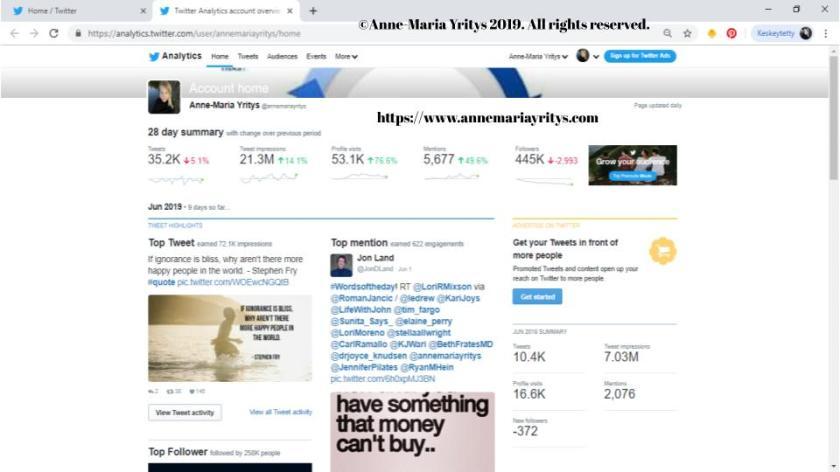 Twitter Analytics 28 Days June 10th 2019 @annemariayritys